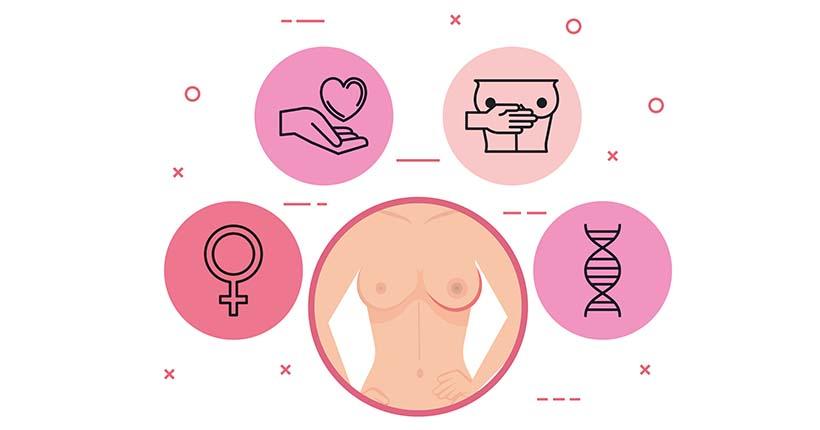 παράγοντες καρκίνου