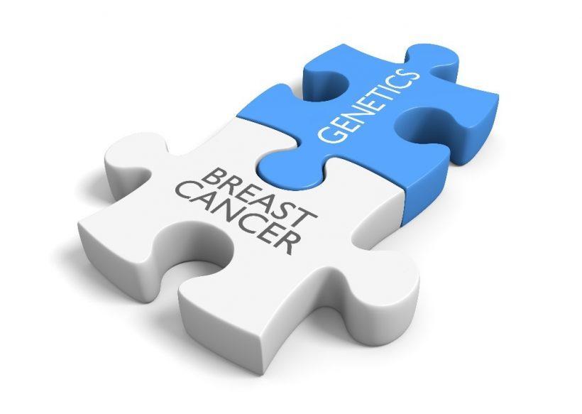Κληρονομικότητα καρκίνου του μαστού